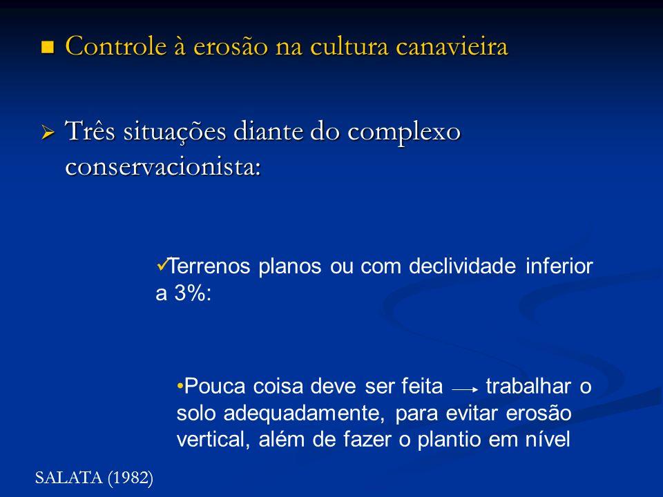 Controle à erosão na cultura canavieira Controle à erosão na cultura canavieira Três situações diante do complexo conservacionista: Três situações dia