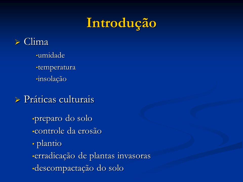Introdução Clima Clima Práticas culturais Práticas culturais umidade umidade temperatura temperatura insolação insolação preparo do solo preparo do so