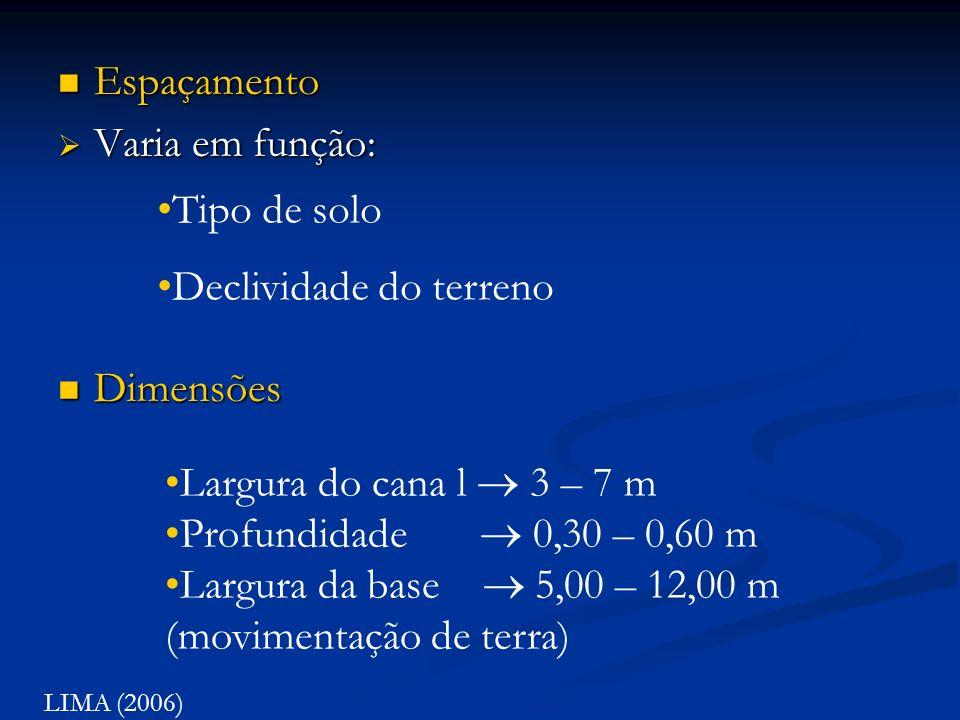 Espaçamento Espaçamento Varia em função: Varia em função: Dimensões Dimensões Tipo de solo Declividade do terreno Largura do cana l 3 – 7 m Profundida