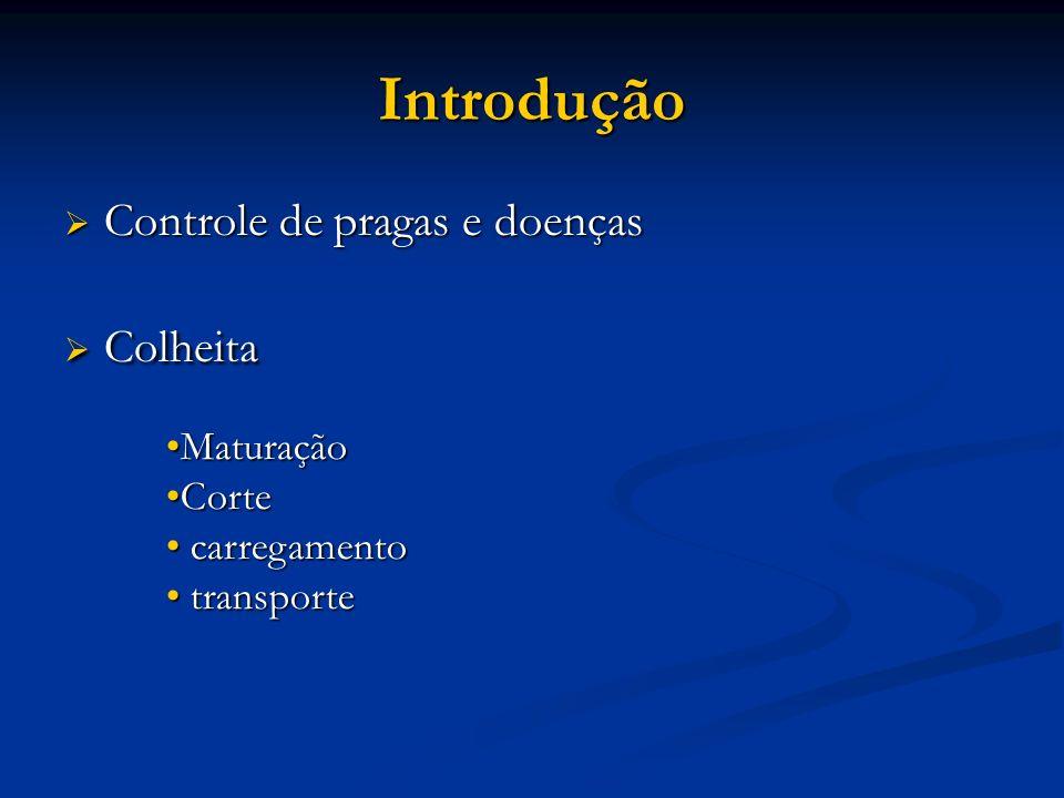 Introdução Controle de pragas e doenças Controle de pragas e doenças Colheita Colheita MaturaçãoMaturação CorteCorte carregamento carregamento transpo
