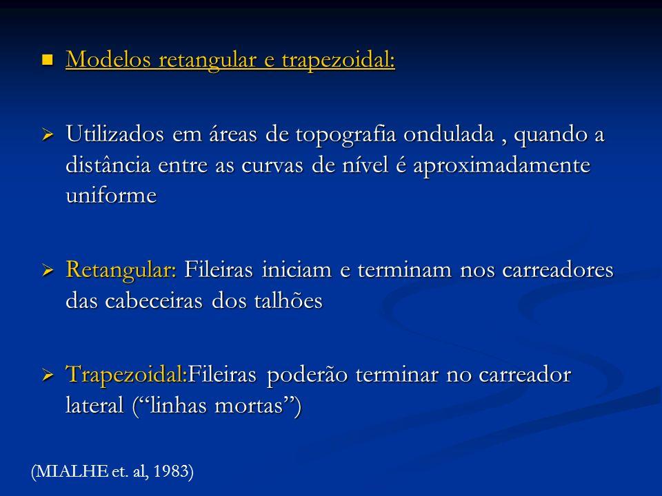 Modelos retangular e trapezoidal: Modelos retangular e trapezoidal: Modelos retangular e trapezoidal: Modelos retangular e trapezoidal: Utilizados em