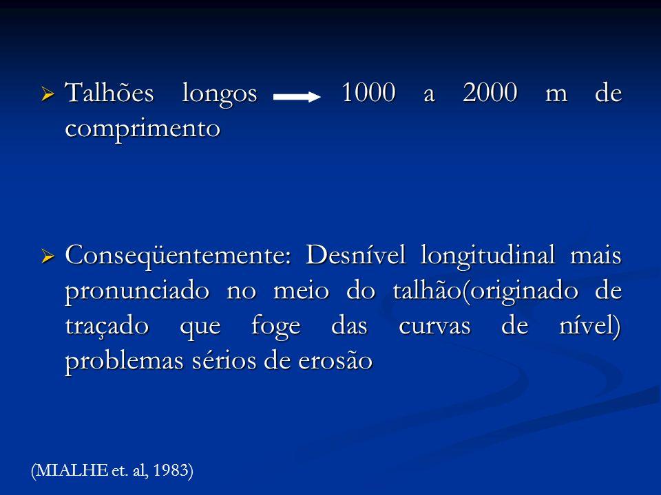 Talhões longos 1000 a 2000 m de comprimento Talhões longos 1000 a 2000 m de comprimento Conseqüentemente: Desnível longitudinal mais pronunciado no me