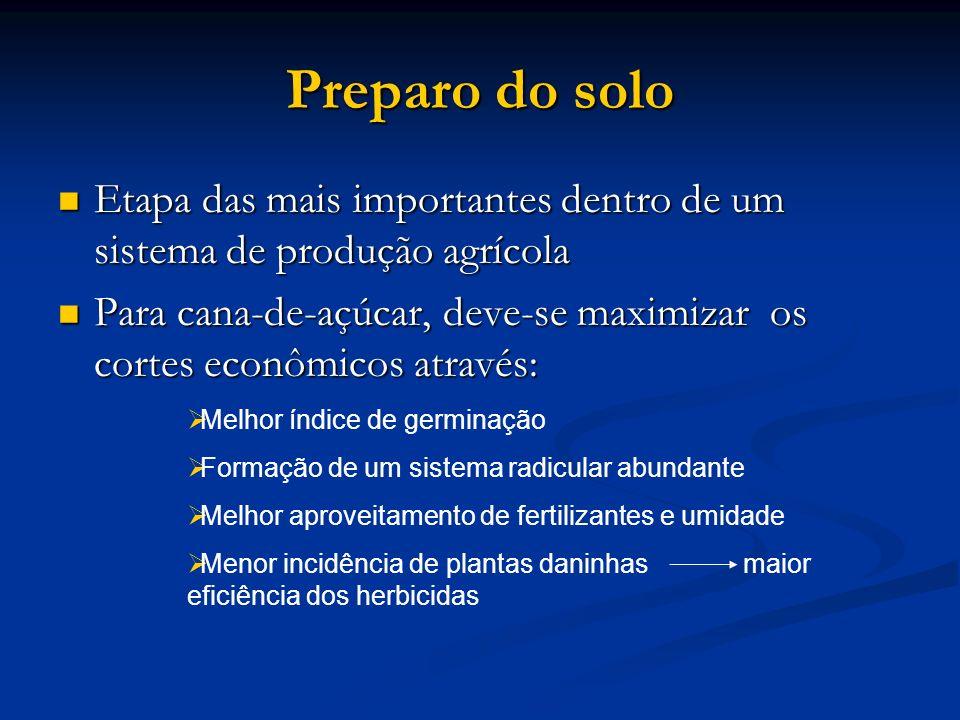 Preparo do solo Etapa das mais importantes dentro de um sistema de produção agrícola Etapa das mais importantes dentro de um sistema de produção agríc