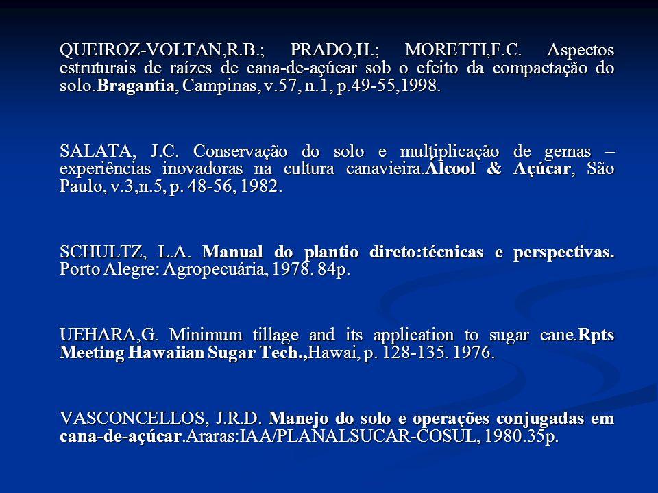 QUEIROZ-VOLTAN,R.B.; PRADO,H.; MORETTI,F.C. Aspectos estruturais de raízes de cana-de-açúcar sob o efeito da compactação do solo.Bragantia, Campinas,