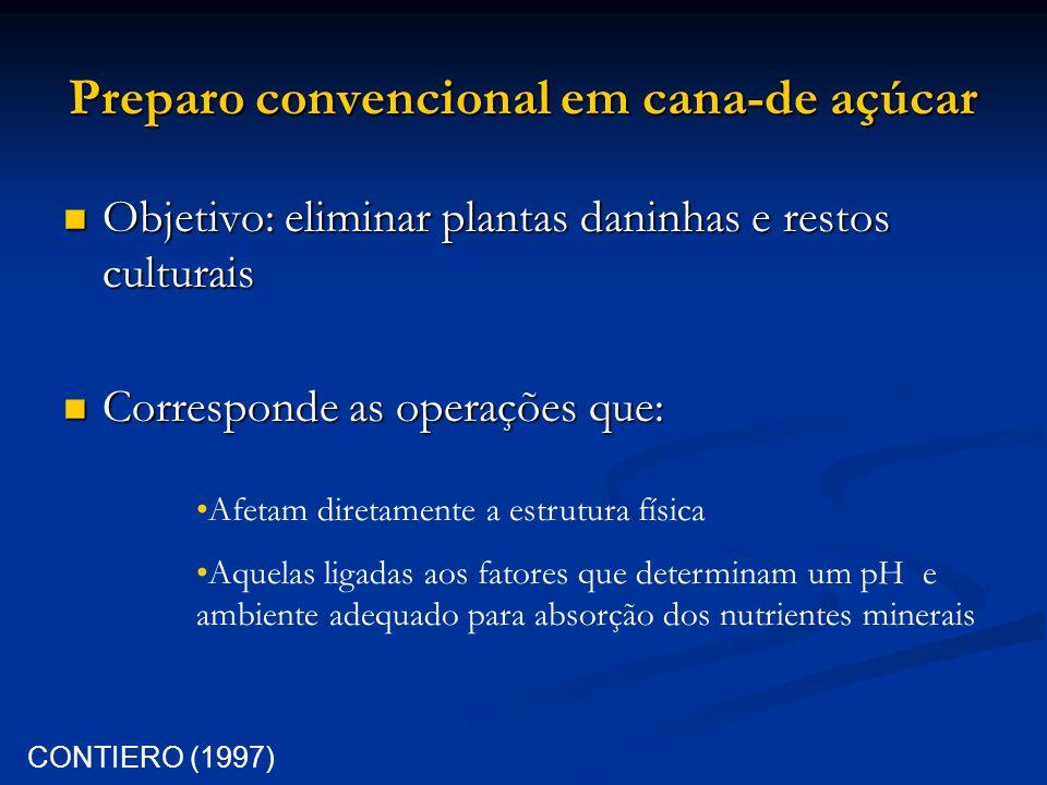 Preparo convencional em cana-de açúcar Objetivo: eliminar plantas daninhas e restos culturais Objetivo: eliminar plantas daninhas e restos culturais C