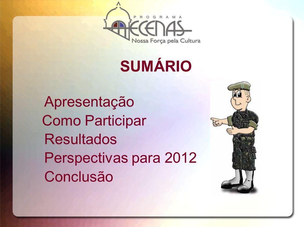 SUMÁRIO Apresentação Como Participar Resultados Perspectivas para 2012 Conclusão