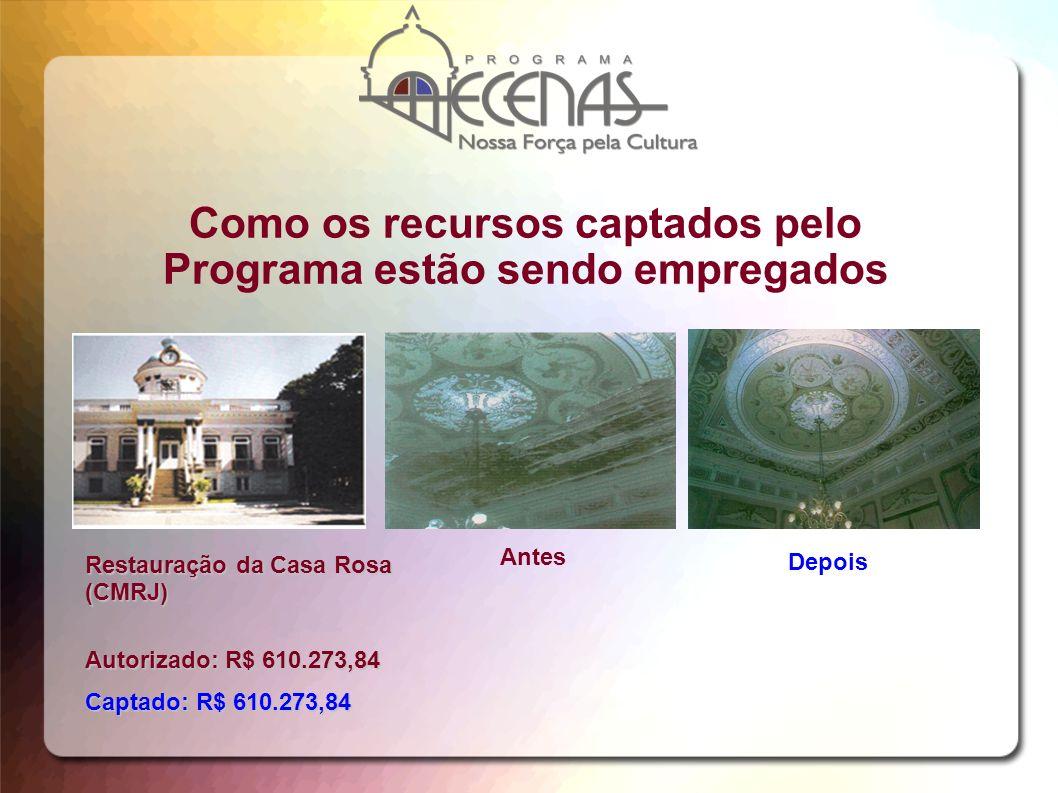 Como os recursos captados pelo Programa estão sendo empregados Antes Depois Restauração da Casa Rosa (CMRJ) Autorizado: R$ 610.273,84 Captado: R$ 610.