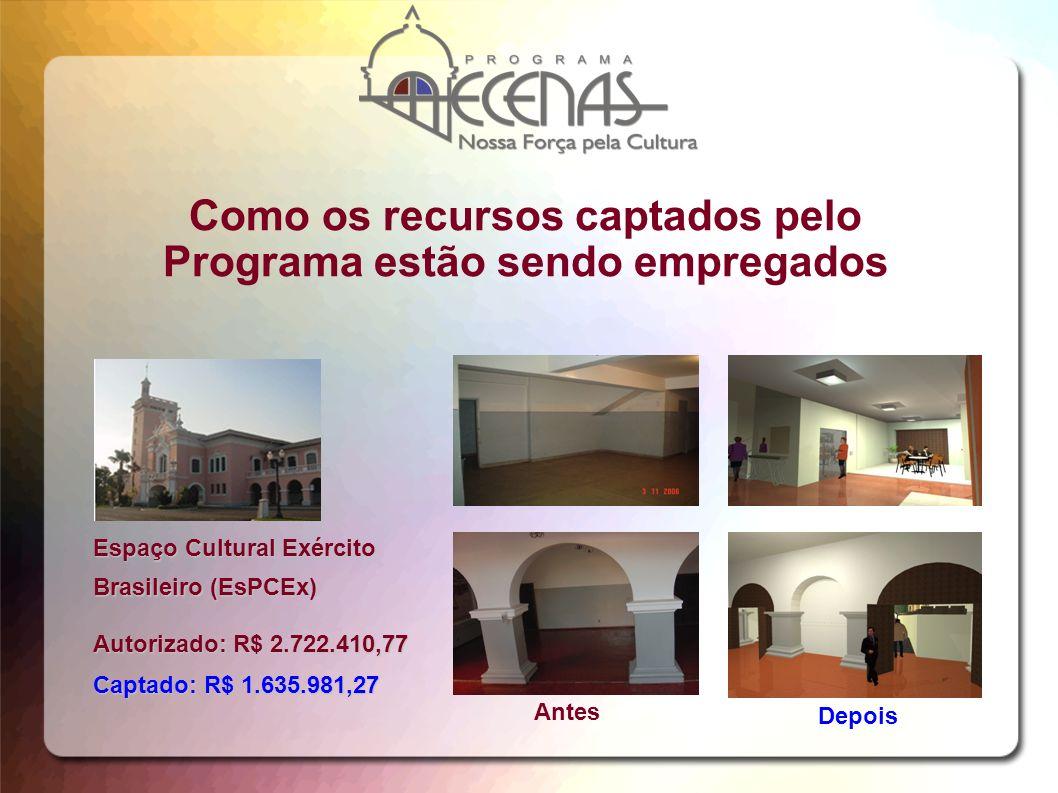 Espaço Cultural Exército Brasileiro (EsPCEx) Autorizado: R$ 2.722.410,77 Captado: R$ 1.635.981,27 Como os recursos captados pelo Programa estão sendo
