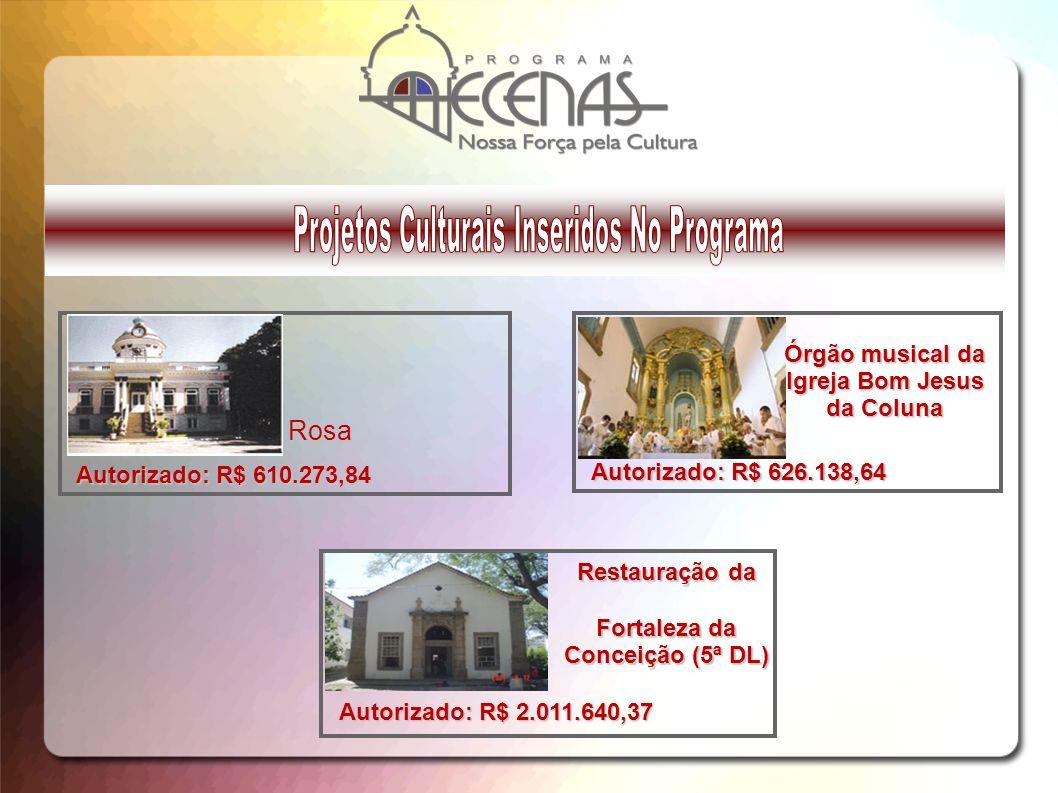 Restauraçãoda Casa Rosa Autorizado: R$ 610.273,84 Autorizado: R$ 610.273,84 Autorizado: R$ 626.138,64 Restauração da Fortaleza da Conceição (5ª DL) Au