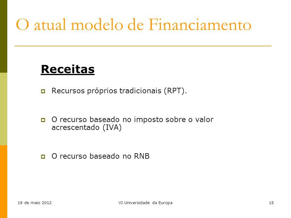 19 de maio 2012VI Universidade da Europa15 Receitas Recursos próprios tradicionais (RPT). O recurso baseado no imposto sobre o valor acrescentado (IVA