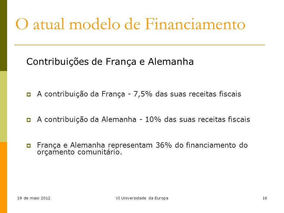 19 de maio 2012VI Universidade da Europa16 Contribuições de França e Alemanha A contribuição da França - 7,5% das suas receitas fiscais A contribuição
