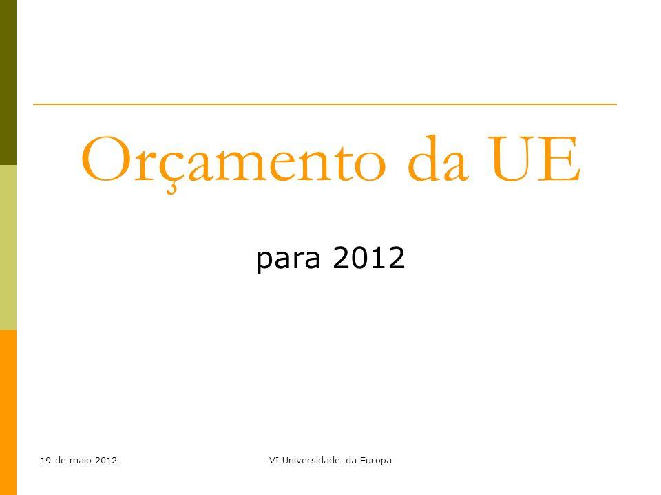 19 de maio 2012VI Universidade da Europa Orçamento da UE para 2012