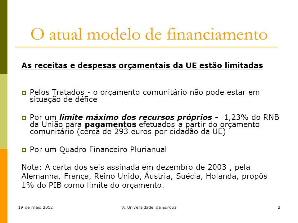 19 de maio 2012VI Universidade da Europa2 O atual modelo de financiamento As receitas e despesas orçamentais da UE estão limitadas Pelos Tratados - o