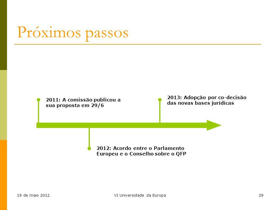19 de maio 2012VI Universidade da Europa29 2011: A comissão publicou a sua proposta em 29/6 2012: Acordo entre o Parlamento Europeu e o Conselho sobre