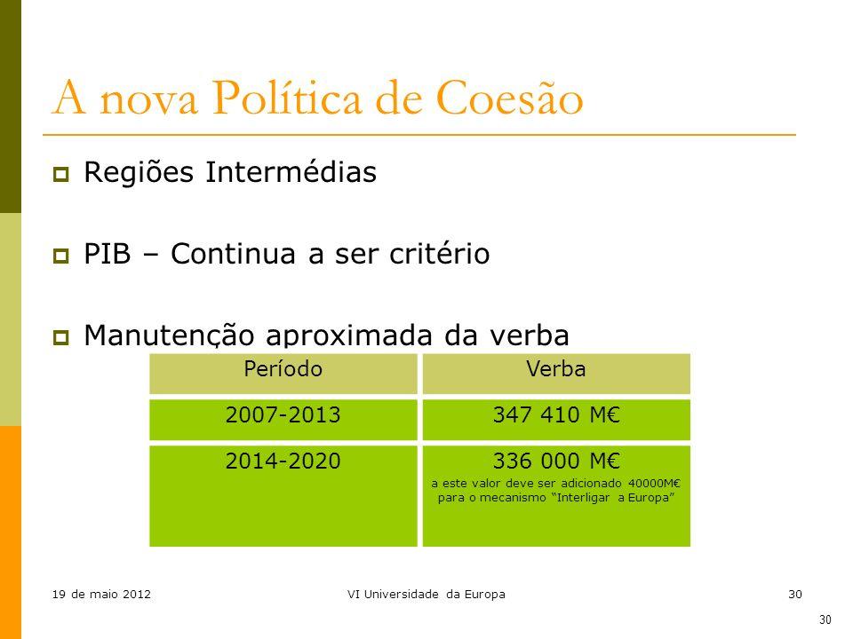19 de maio 2012VI Universidade da Europa30 A nova Política de Coesão Regiões Intermédias PIB – Continua a ser critério Manutenção aproximada da verba