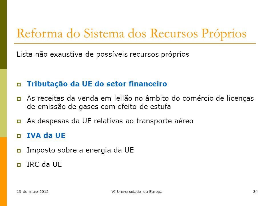 19 de maio 2012VI Universidade da Europa34 Lista não exaustiva de possíveis recursos próprios Tributação da UE do setor financeiro As receitas da vend