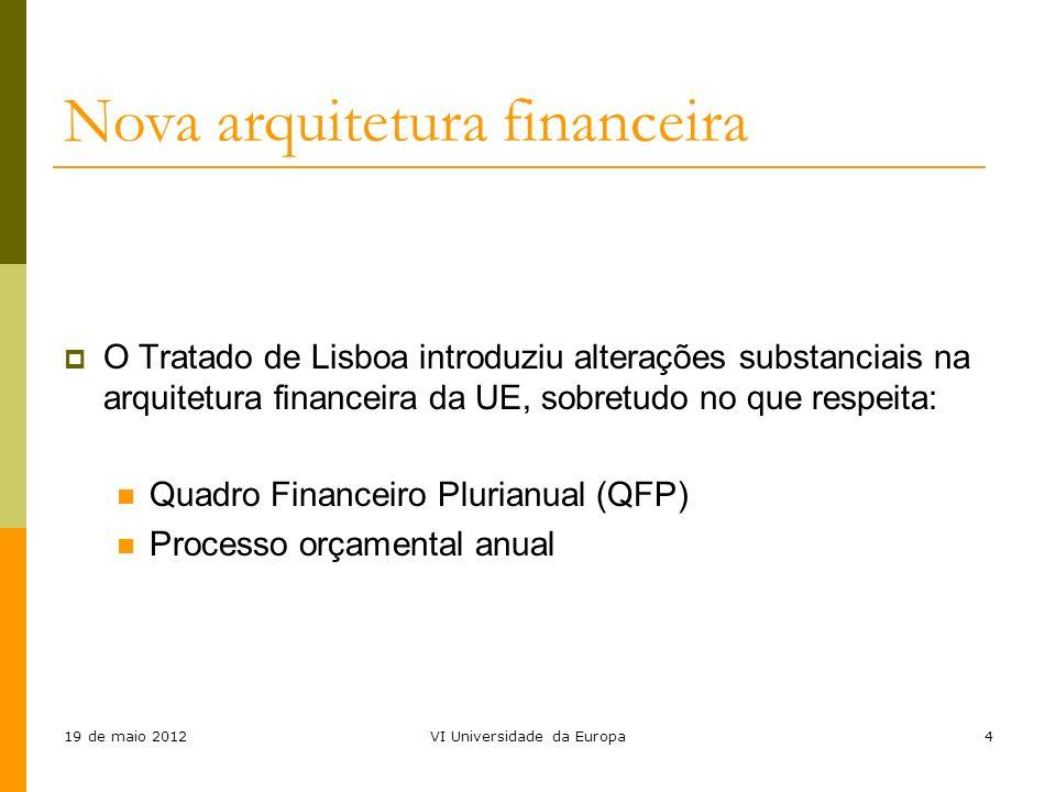 19 de maio 2012VI Universidade da Europa4 O Tratado de Lisboa introduziu alterações substanciais na arquitetura financeira da UE, sobretudo no que res