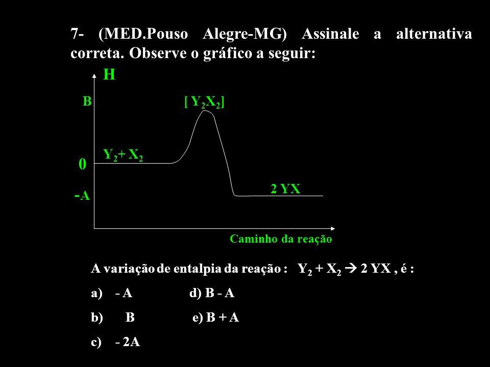 7- (MED.Pouso Alegre-MG) Assinale a alternativa correta. Observe o gráfico a seguir: H Caminho da reação B [ Y 2 X 2 ] 0 -A-A Y 2 + X 2 2 YX A variaçã