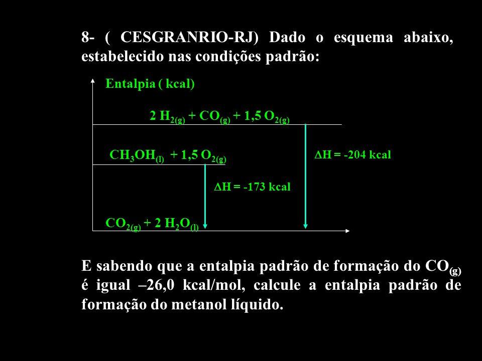 8- ( CESGRANRIO-RJ) Dado o esquema abaixo, estabelecido nas condições padrão: Entalpia ( kcal) 2 H 2(g) + CO (g) + 1,5 O 2(g) CH 3 OH (l) + 1,5 O 2(g)
