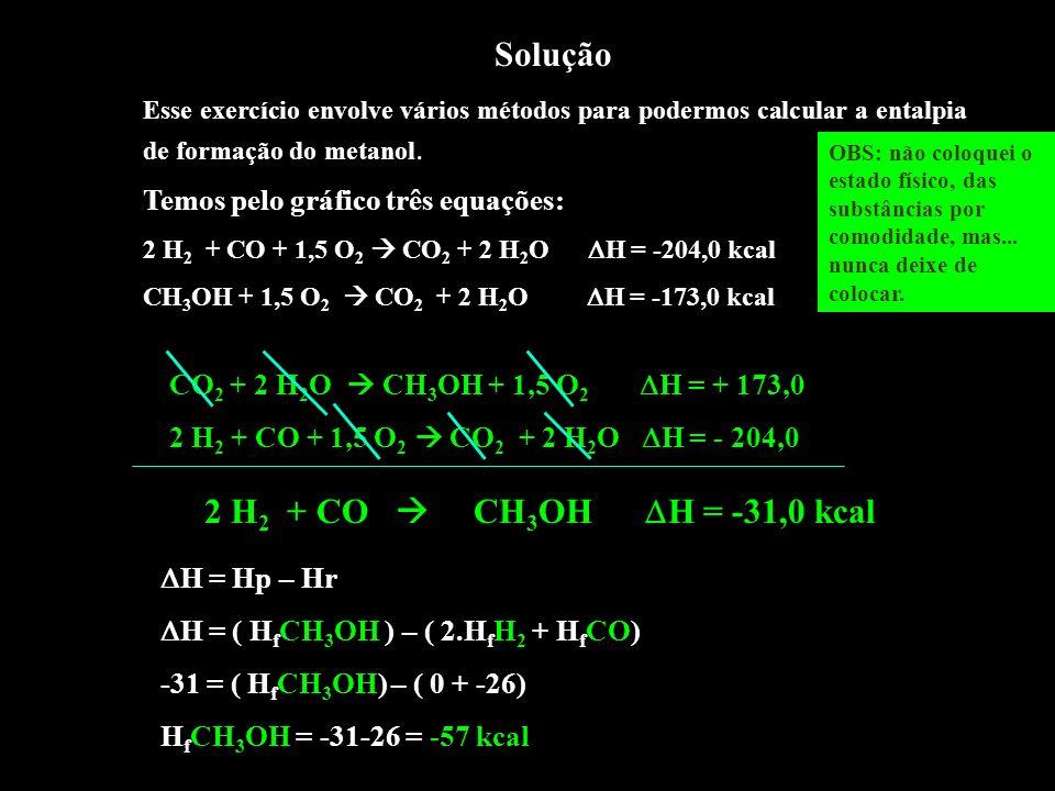 Solução Esse exercício envolve vários métodos para podermos calcular a entalpia de formação do metanol. Temos pelo gráfico três equações: 2 H 2 + CO +