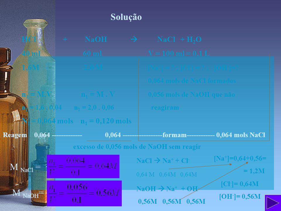 Solução HCl + NaOH NaCl + H 2 O 40 ml 60 ml V = 100 ml = 0,1 L 1,6M 2,0 M [Na + ] = ? ; [Cl - ] = ? ; [OH - ]=? 0,064 mols de NaCl formados n 1 = M.V