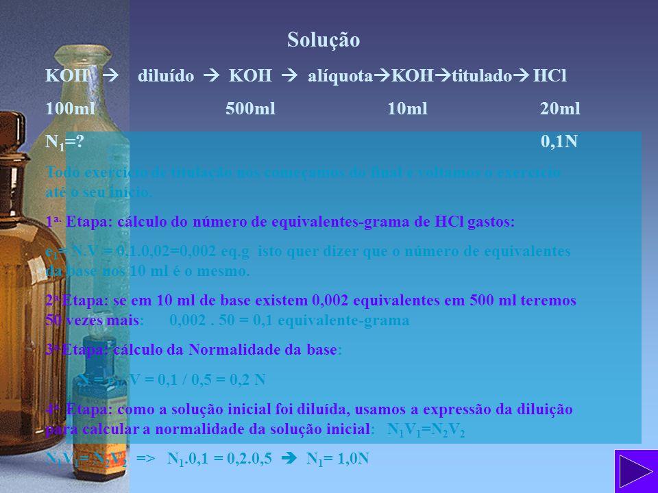 Solução KOH diluído KOH alíquota KOH titulado HCl 100ml 500ml 10ml 20ml N 1 =? 0,1N Todo exercício de titulação nós começamos do final e voltamos o ex