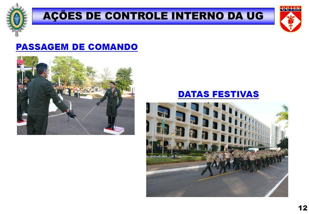 AÇÕES DE CONTROLE INTERNO DA UG PASSAGEM DE COMANDO DATAS FESTIVAS 12
