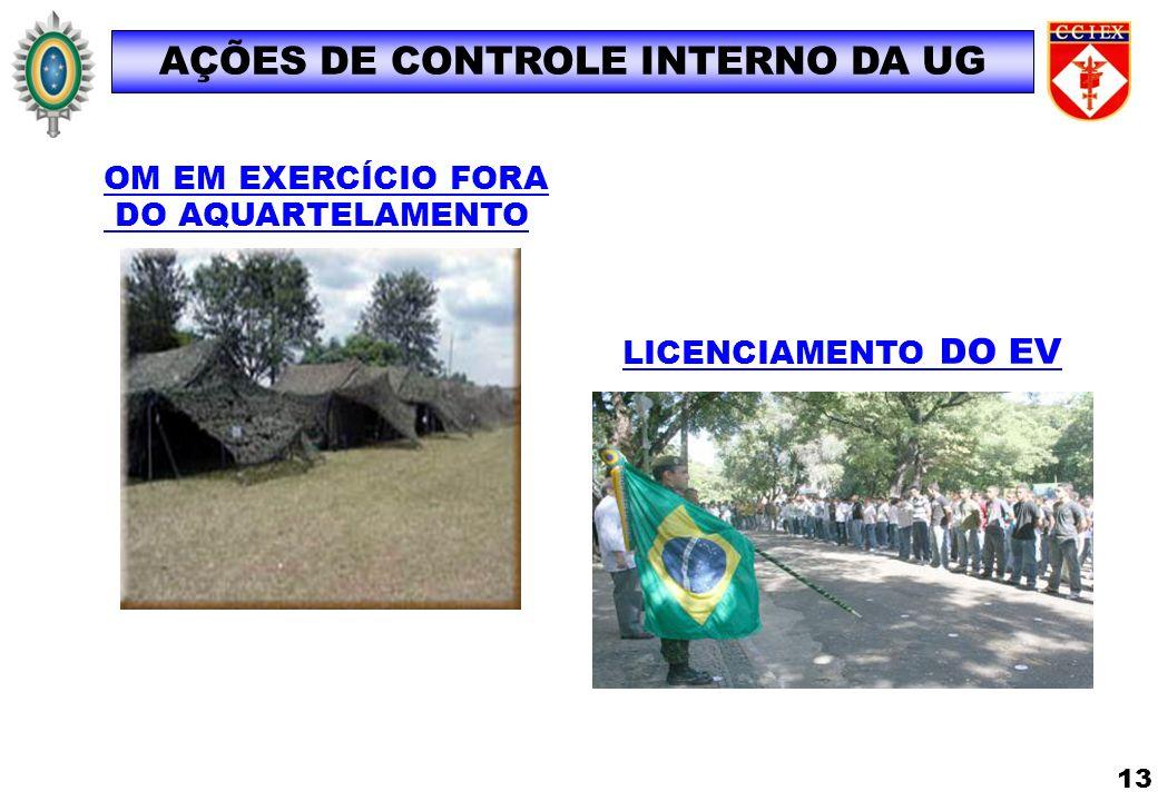AÇÕES DE CONTROLE INTERNO DA UG OM EM EXERCÍCIO FORA DO AQUARTELAMENTO LICENCIAMENTO DO EV 13