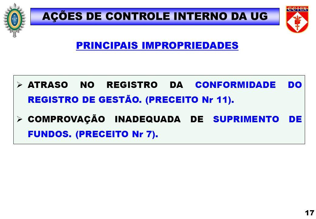 AÇÕES DE CONTROLE INTERNO DA UG ATRASO NO REGISTRO DA CONFORMIDADE DO REGISTRO DE GESTÃO. (PRECEITO Nr 11). COMPROVAÇÃO INADEQUADA DE SUPRIMENTO DE FU