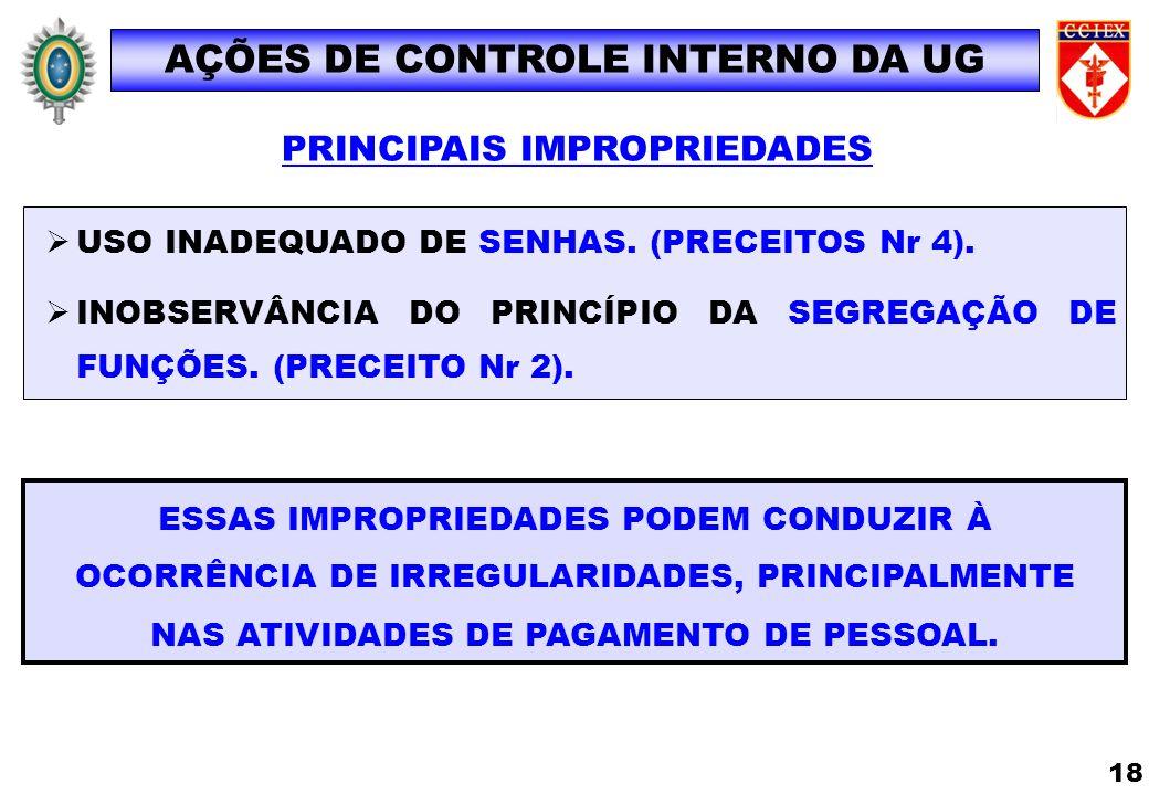 USO INADEQUADO DE SENHAS. (PRECEITOS Nr 4). INOBSERVÂNCIA DO PRINCÍPIO DA SEGREGAÇÃO DE FUNÇÕES. (PRECEITO Nr 2). ESSAS IMPROPRIEDADES PODEM CONDUZIR