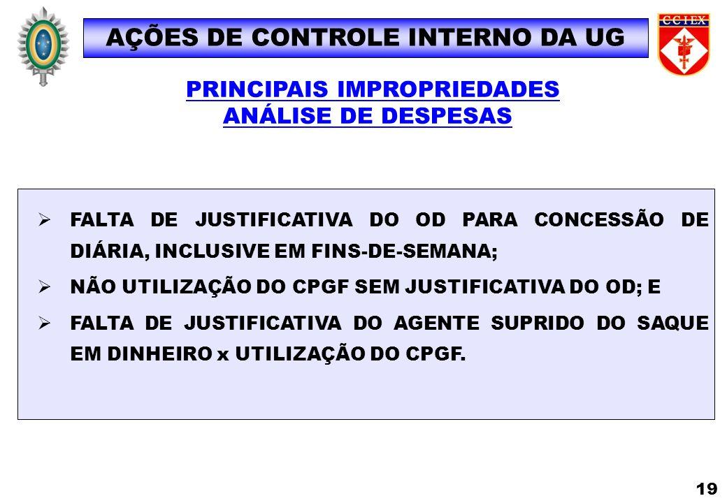 FALTA DE JUSTIFICATIVA DO OD PARA CONCESSÃO DE DIÁRIA, INCLUSIVE EM FINS-DE-SEMANA; NÃO UTILIZAÇÃO DO CPGF SEM JUSTIFICATIVA DO OD; E FALTA DE JUSTIFI