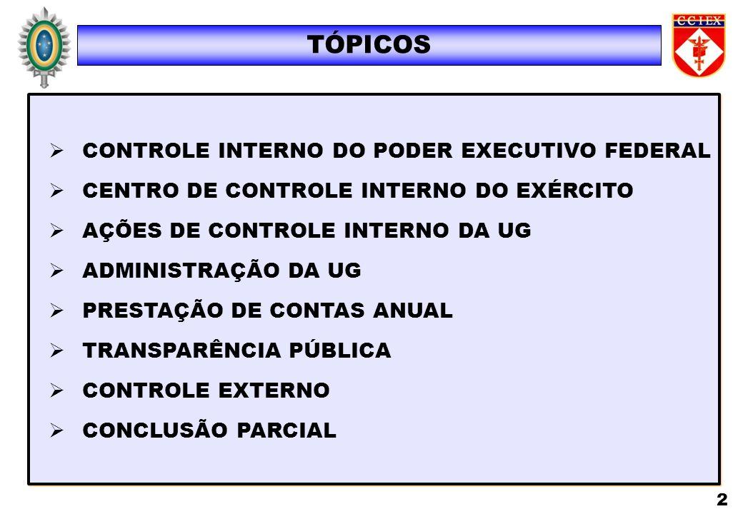 CONTROLE INTERNO DO PODER EXECUTIVO FEDERAL CENTRO DE CONTROLE INTERNO DO EXÉRCITO AÇÕES DE CONTROLE INTERNO DA UG ADMINISTRAÇÃO DA UG PRESTAÇÃO DE CO