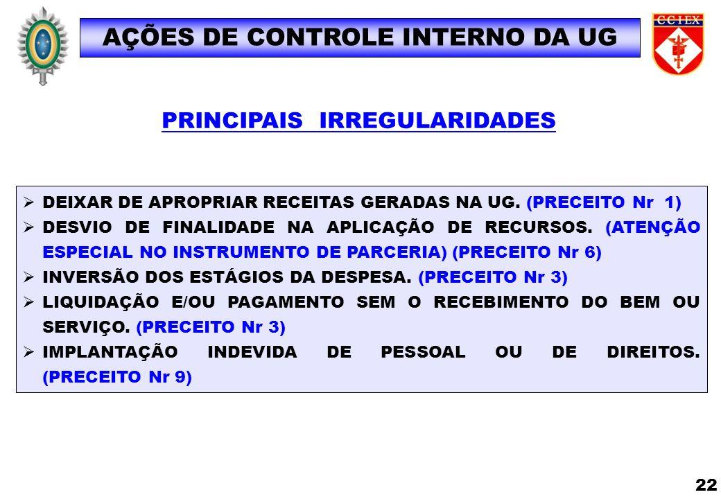 AÇÕES DE CONTROLE INTERNO DA UG PRINCIPAIS IRREGULARIDADES DEIXAR DE APROPRIAR RECEITAS GERADAS NA UG. (PRECEITO Nr 1) DESVIO DE FINALIDADE NA APLICAÇ