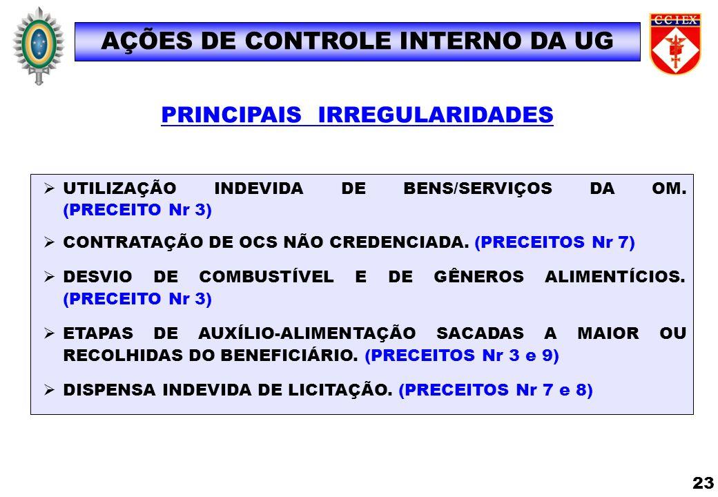 AÇÕES DE CONTROLE INTERNO DA UG PRINCIPAIS IRREGULARIDADES UTILIZAÇÃO INDEVIDA DE BENS/SERVIÇOS DA OM. (PRECEITO Nr 3) CONTRATAÇÃO DE OCS NÃO CREDENCI