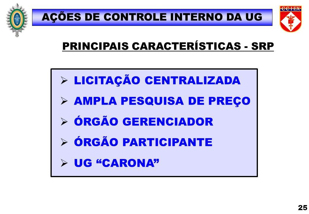 LICITAÇÃO CENTRALIZADA AMPLA PESQUISA DE PREÇO ÓRGÃO GERENCIADOR ÓRGÃO PARTICIPANTE UG CARONA LICITAÇÃO CENTRALIZADA AMPLA PESQUISA DE PREÇO ÓRGÃO GER