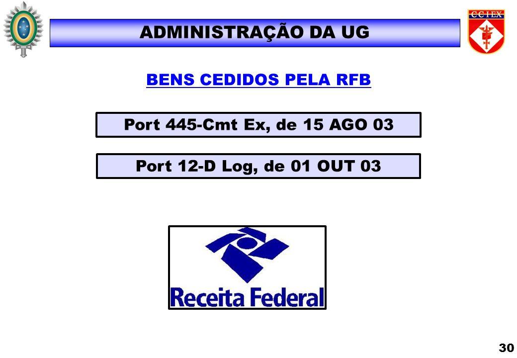 BENS CEDIDOS PELA RFB Port 445-Cmt Ex, de 15 AGO 03 ADMINISTRAÇÃO DA UG Port 12-D Log, de 01 OUT 03 30