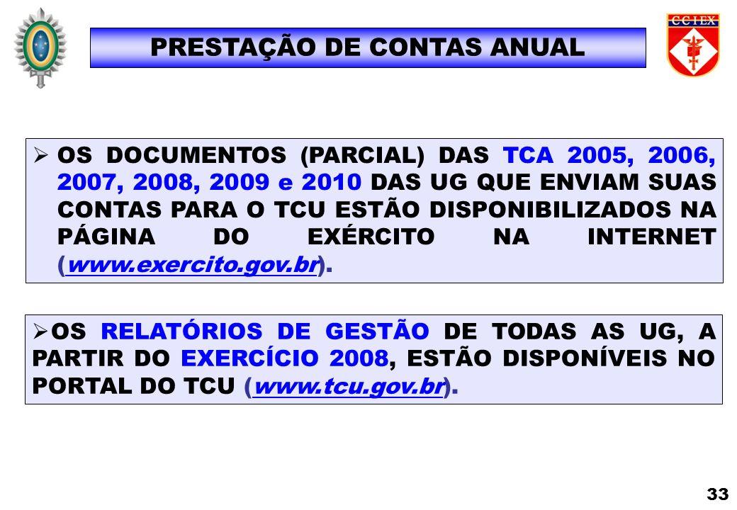 OS RELATÓRIOS DE GESTÃO DE TODAS AS UG, A PARTIR DO EXERCÍCIO 2008, ESTÃO DISPONÍVEIS NO PORTAL DO TCU (www.tcu.gov.br). OS DOCUMENTOS (PARCIAL) DAS T