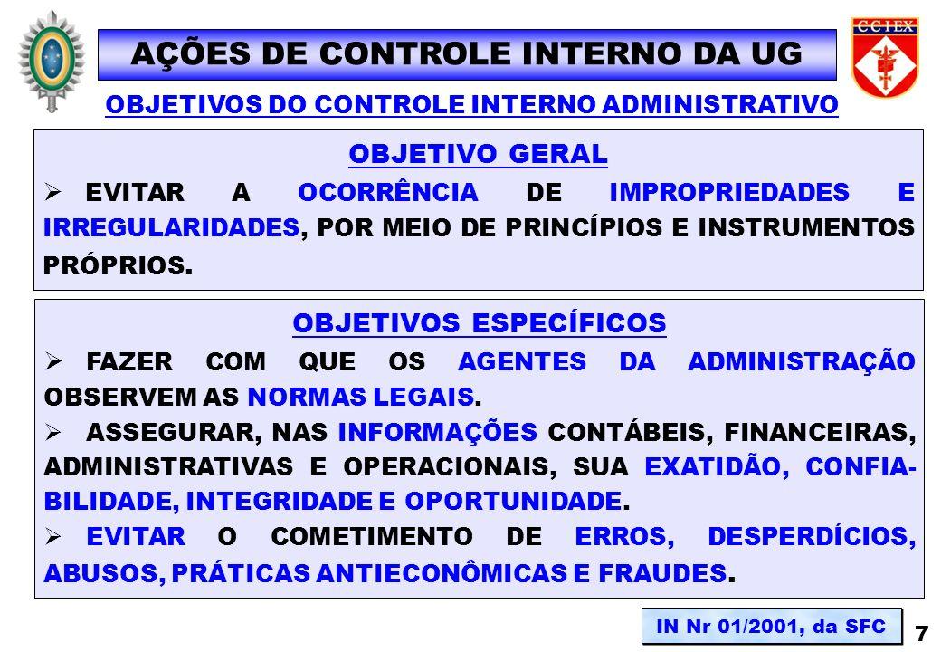 OBJETIVOS ESPECÍFICOS FAZER COM QUE OS AGENTES DA ADMINISTRAÇÃO OBSERVEM AS NORMAS LEGAIS. ASSEGURAR, NAS INFORMAÇÕES CONTÁBEIS, FINANCEIRAS, ADMINIST