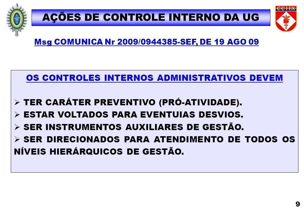 Msg COMUNICA Nr 2009/0944385-SEF, DE 19 AGO 09 OS CONTROLES INTERNOS ADMINISTRATIVOS DEVEM TER CARÁTER PREVENTIVO (PRÓ-ATIVIDADE). ESTAR VOLTADOS PARA