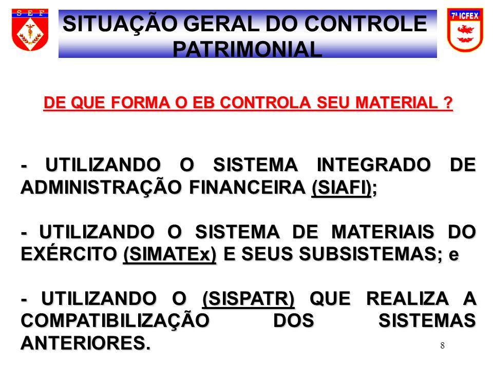 COMO É FEITO O CONTROLE DO MATERIAL DE CONSUMO, PERMANENTE E BENS IMÓVEIS.
