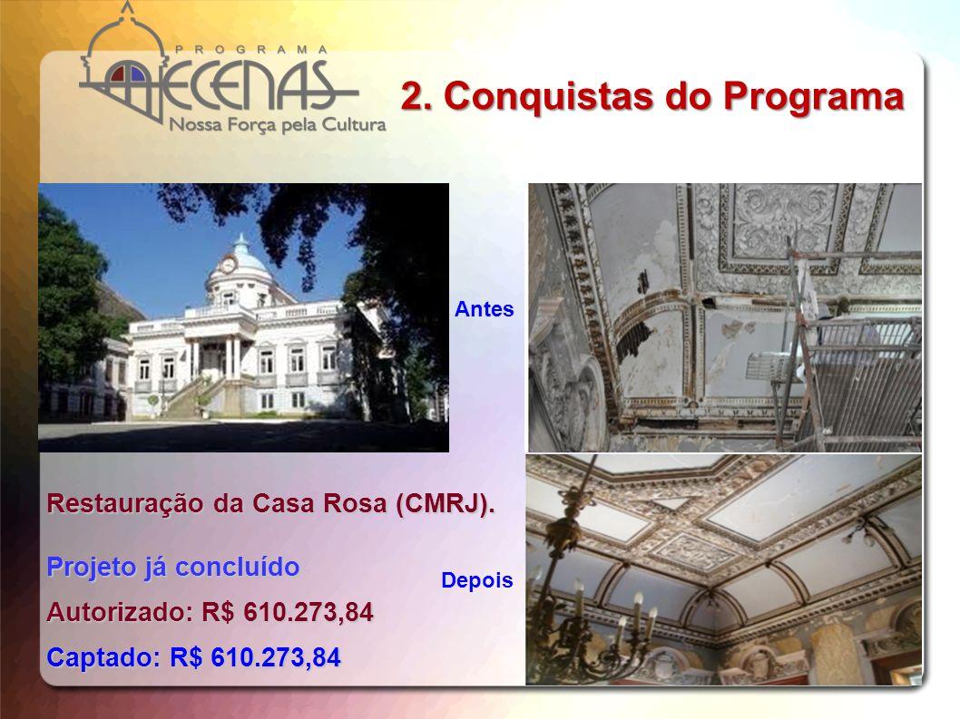 Depois Restauração da Casa Rosa (CMRJ). Projeto já concluído Autorizado: R$ 610.273,84 Captado: R$ 610.273,84 Antes 2. Conquistas do Programa