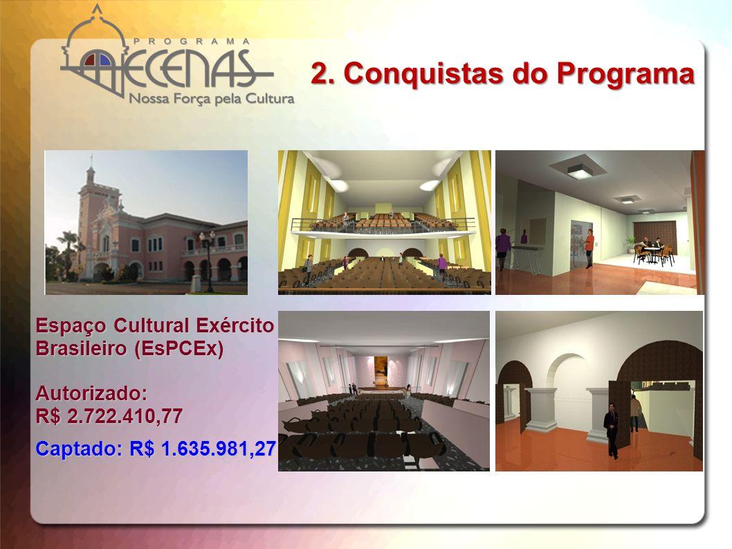 Espaço Cultural Exército Brasileiro (EsPCEx) Autorizado: R$ 2.722.410,77 Captado: R$ 1.635.981,27 2. Conquistas do Programa