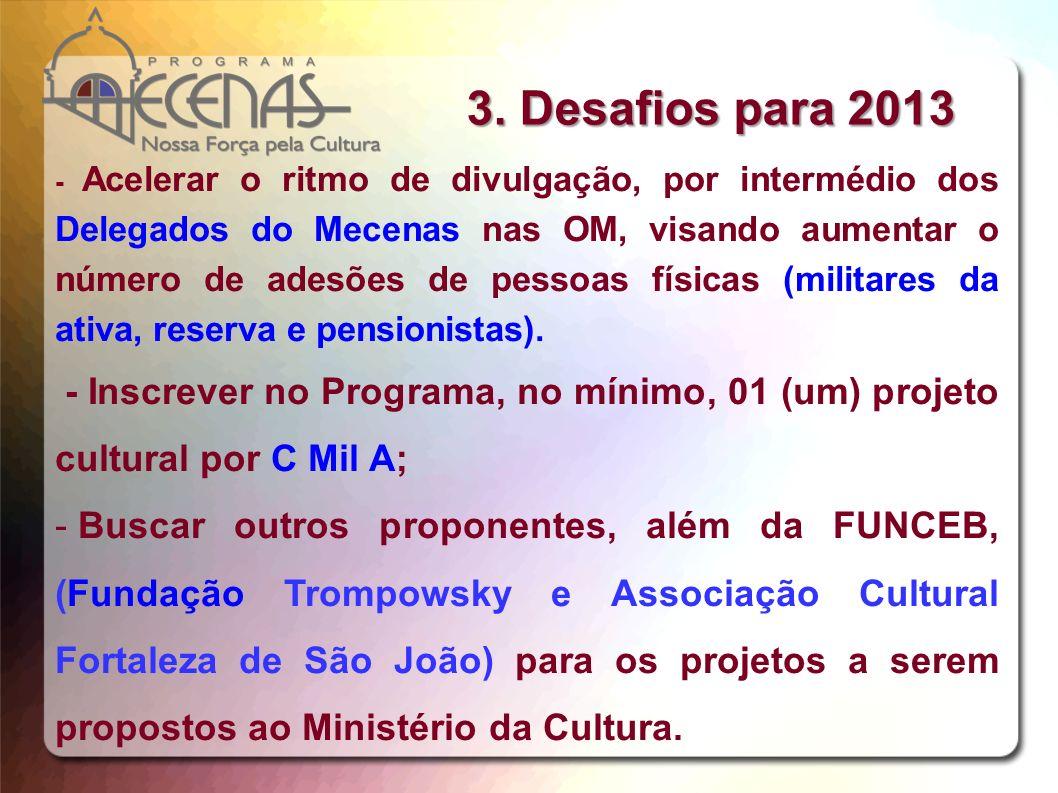 3. Desafios para 2013 - Acelerar o ritmo de divulgação, por intermédio dos Delegados do Mecenas nas OM, visando aumentar o número de adesões de pessoa