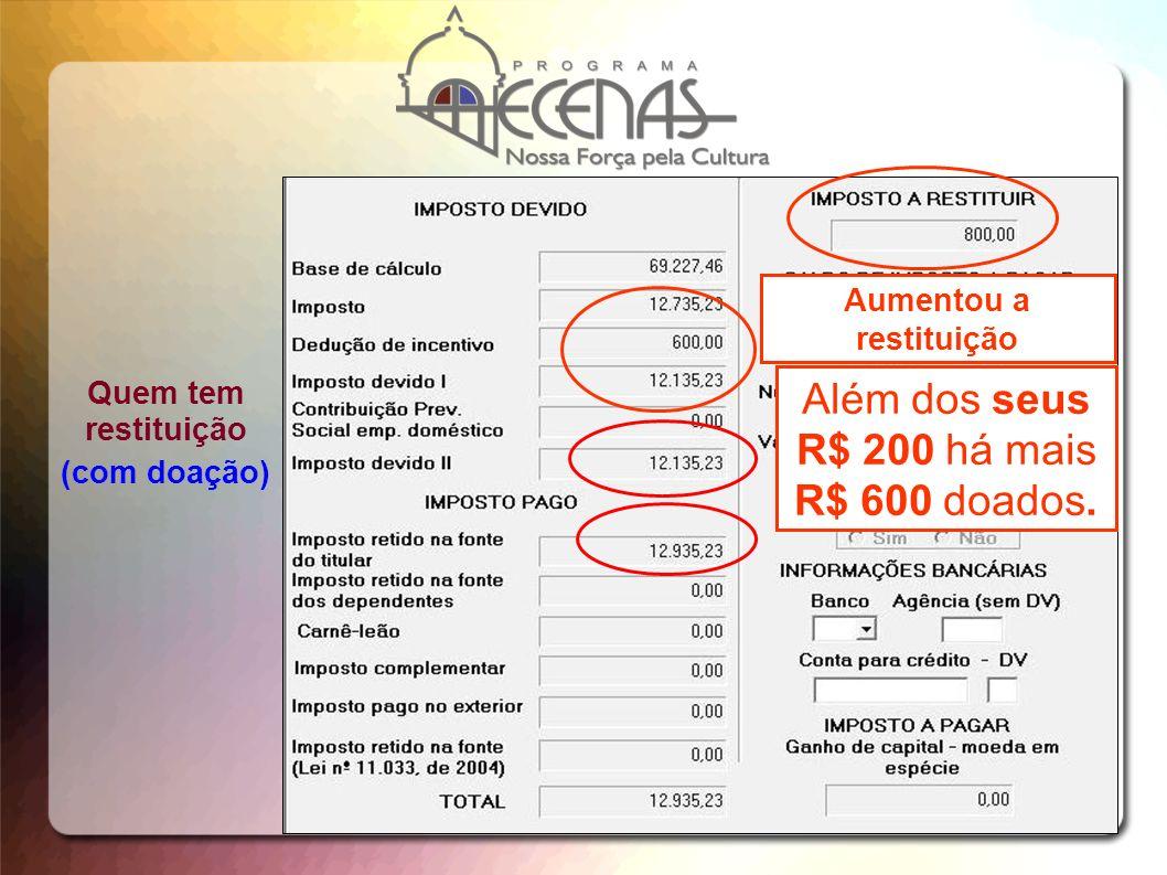 Quem tem restituição (com doação) Além dos seus R$ 200 há mais R$ 600 doados. Aumentou a restituição
