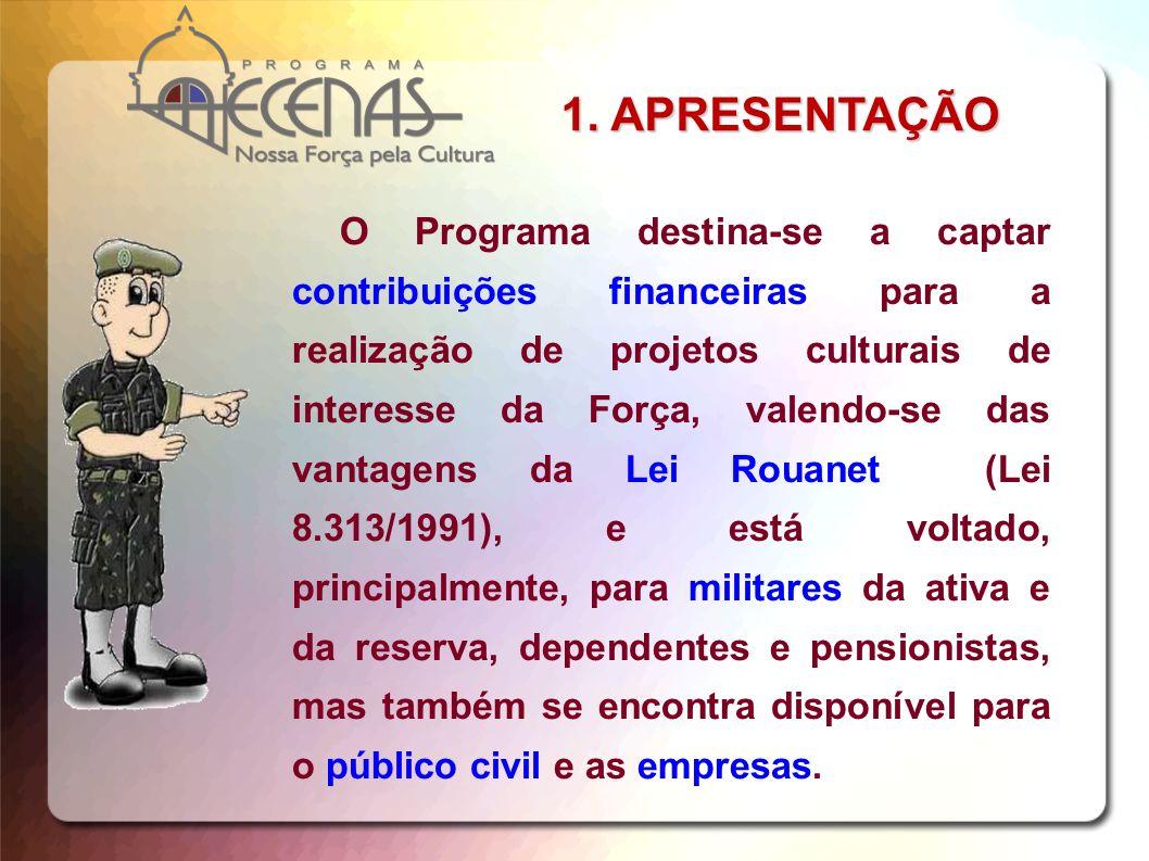 4. COMO PARTICIPAR