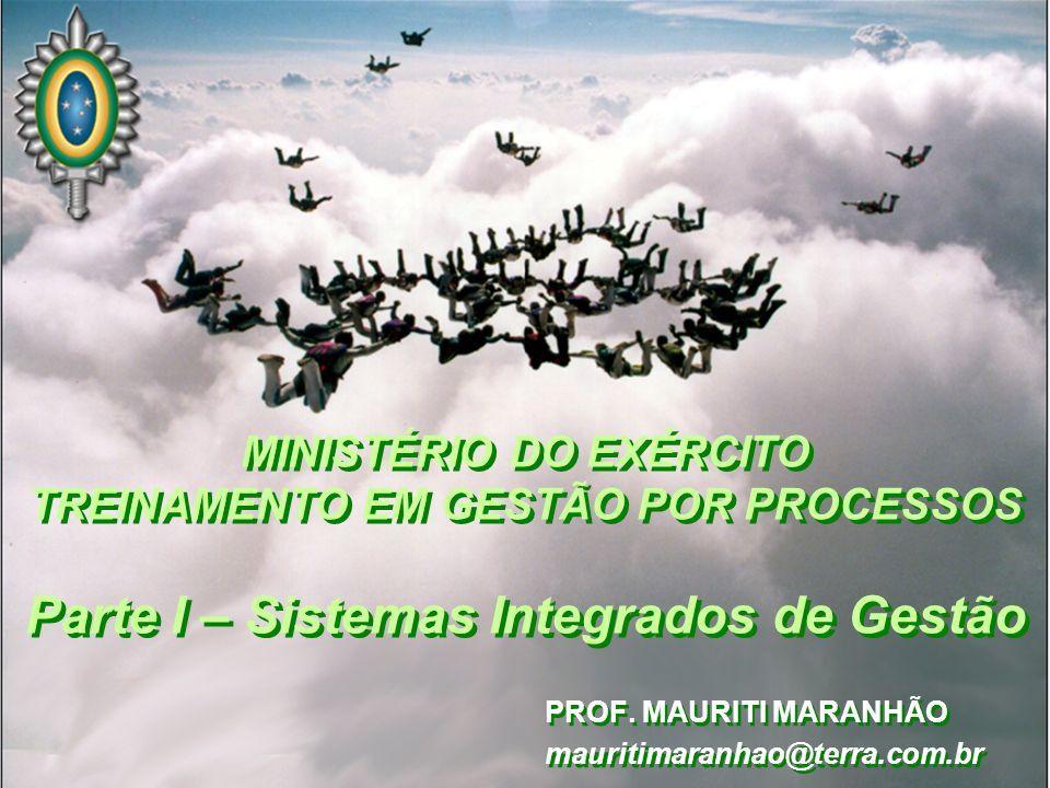MINISTÉRIO DO EXÉRCITO TREINAMENTO EM GESTÃO POR PROCESSOS Parte I – Sistemas Integrados de Gestão PROF. MAURITI MARANHÃO mauritimaranhao@terra.com.br