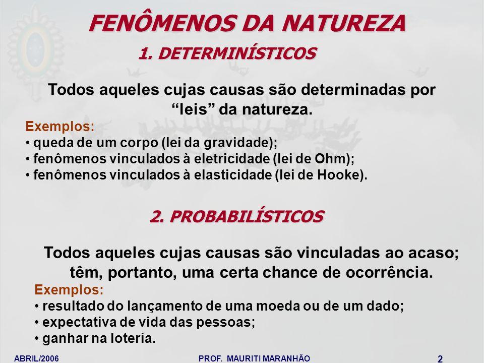 ABRIL/2006PROF. MAURITI MARANHÃO 2 FENÔMENOS DA NATUREZA Todos aqueles cujas causas são determinadas por leis da natureza. Exemplos: queda de um corpo