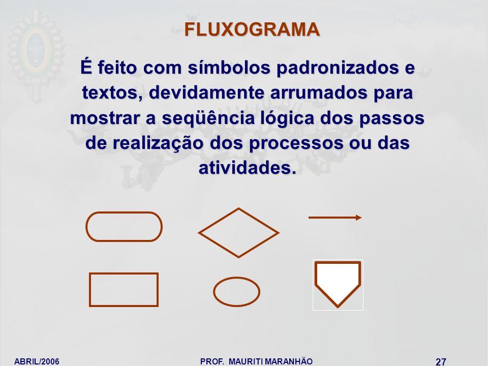 ABRIL/2006PROF. MAURITI MARANHÃO 27 É feito com símbolos padronizados e textos, devidamente arrumados para mostrar a seqüência lógica dos passos de re