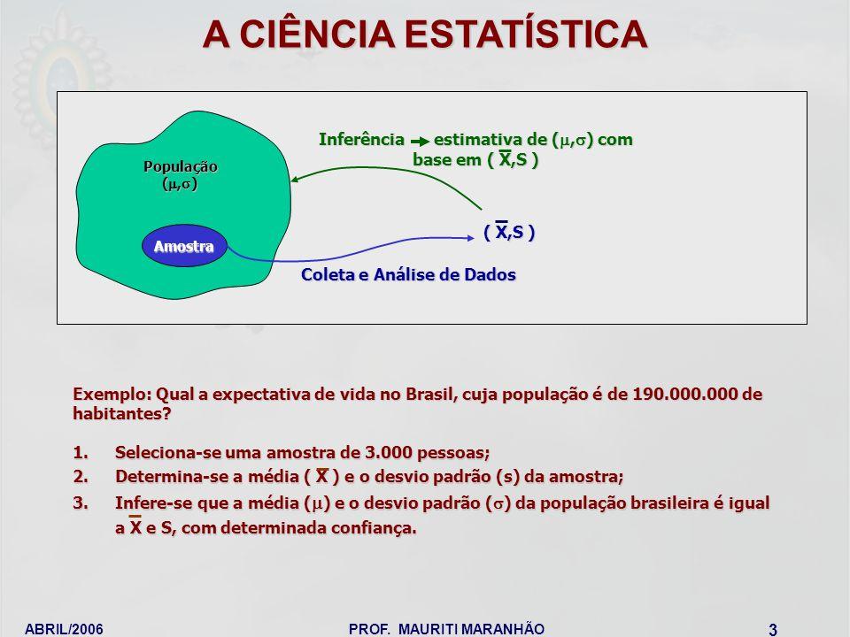 ABRIL/2006PROF. MAURITI MARANHÃO 3 Exemplo: Qual a expectativa de vida no Brasil, cuja população é de 190.000.000 de habitantes? 1.Seleciona-se uma am