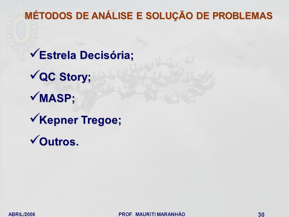 ABRIL/2006PROF. MAURITI MARANHÃO 30 Estrela Decisória; Estrela Decisória; QC Story; QC Story; MASP; MASP; Kepner Tregoe; Kepner Tregoe; Outros. Outros